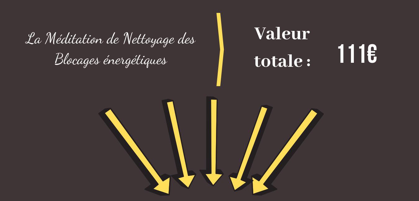 Valeur La Méditation de Nettoyage des Blocages ènergétiques total